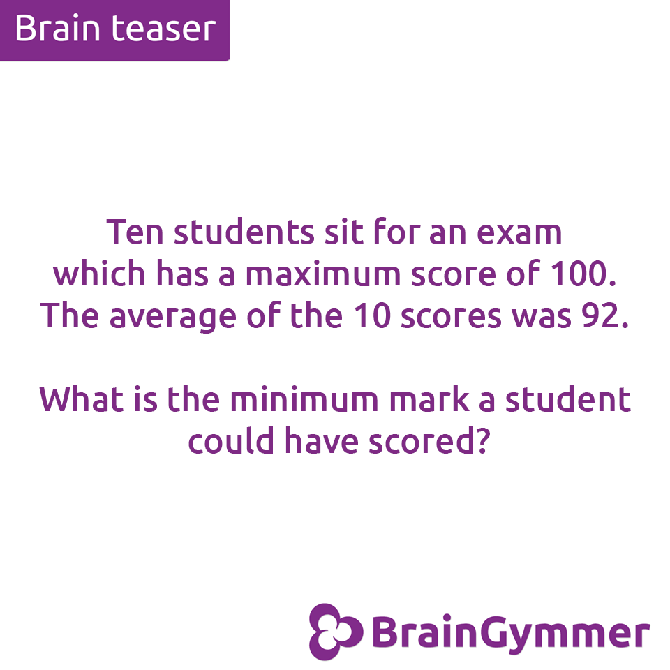 BrainGymmer brain teaser solution what is the minimum mark a student could have scored